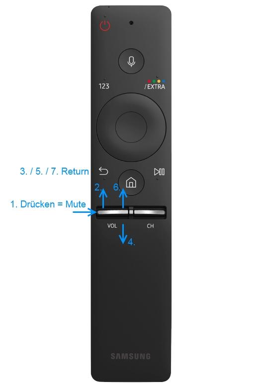 Samsung Smart TV, Sicherheits PIN zurücksetzen