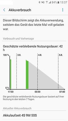 Akkulaufzeit von einem Samsung Galaxy A5 verbessern, geschätzte verbleibende Nutzungsdauer