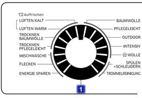 Tastenübersicht desWaschtrocknermodels WD90J7