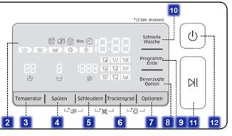 Display des Samsung Waschtrockners WD90J7