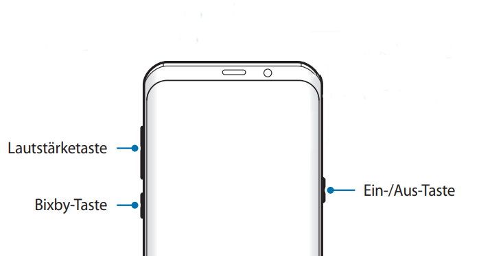 Lautstärketaste, Bixby Taste und Ein/Aus-Taste auf einem Samsung Galaxy Note8