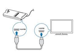 Forbind den mobile enheds multistik (USBtype-C) til stikket på DeX Pad´en