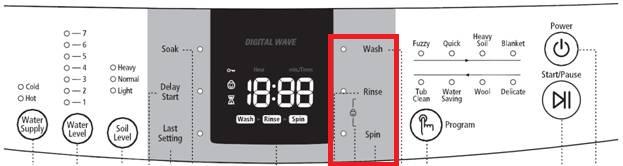 Comment parametrer le lavage, le rincage et l essorage sur mon lave linge