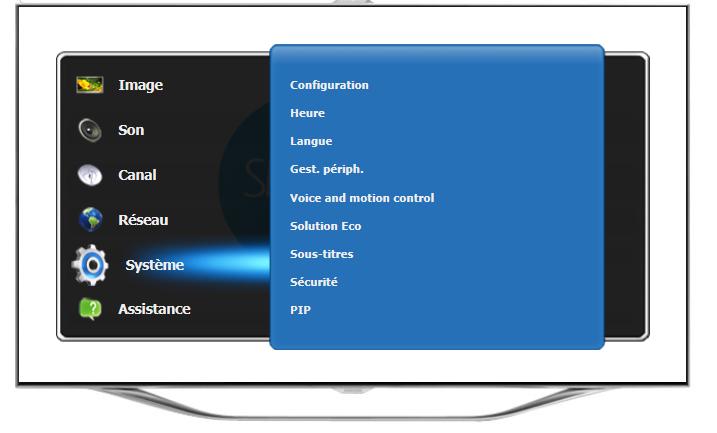 Questions et réponses] TV LCD : Comment activer le verrouillage ...