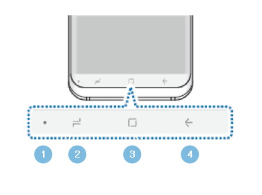 Les boutons du Galaxy S9 et Galaxy S9+