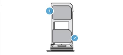 Modèles Dual SIM