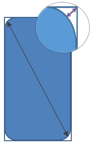 Dimensions basées sur les coins arrondis