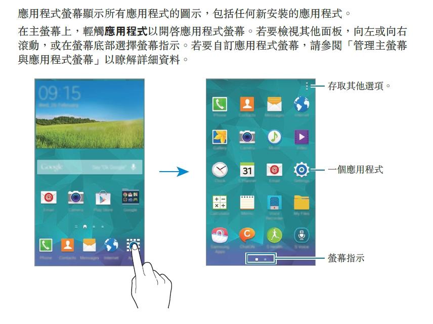 應用程式螢幕