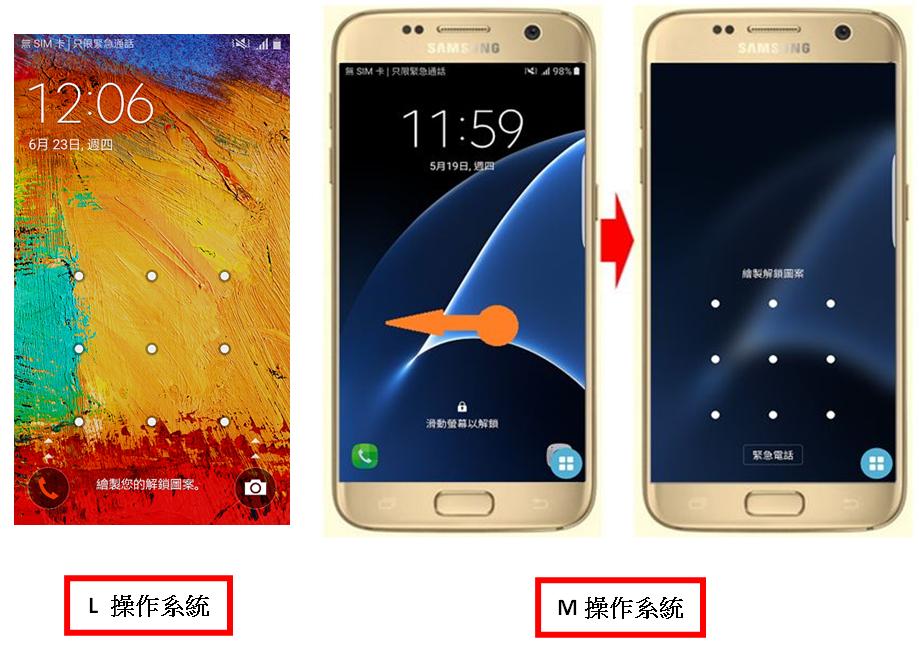 Galaxy S7/S7 Edge 2 個步驟解鎖手機螢幕,有甚麼優點?