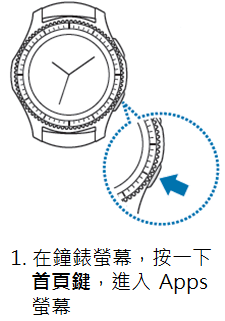 Gear S3 怎樣設定 GPS?
