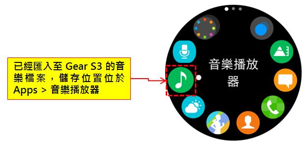 怎樣傳送流動裝置的音樂檔案到Gear S3?