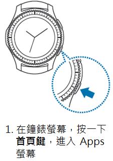 怎樣傳送流動裝置的圖像到Gear S3?