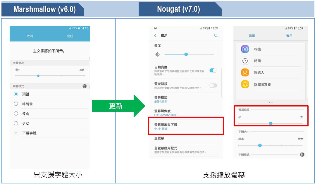 Android OS 7.0 (Nougat) 的字體大小及 Apps 設定有甚麼更新?