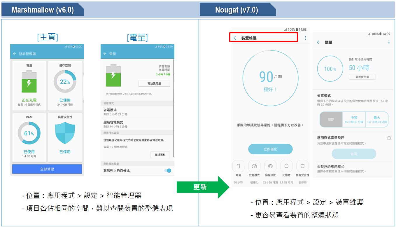 Android OS 7.0 Nougat的「智能管理器」在哪裡?