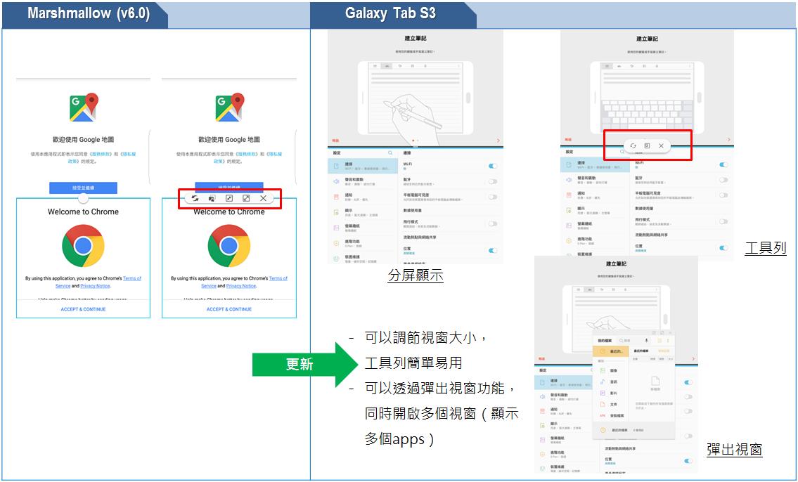 Galaxy Tab S3的界面有甚麼更新?