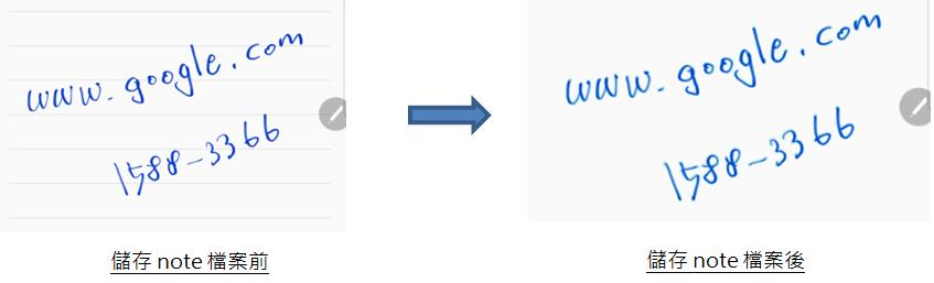 Samsung Notes 手寫文字的新功能: Action Link
