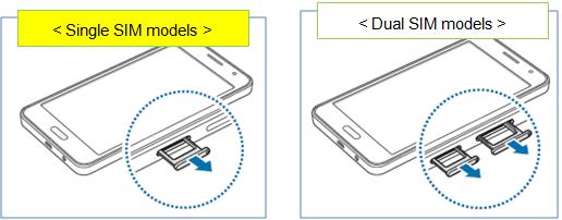 How do I Install the SIM or USIM card on my Galaxy A3/A5/A7?