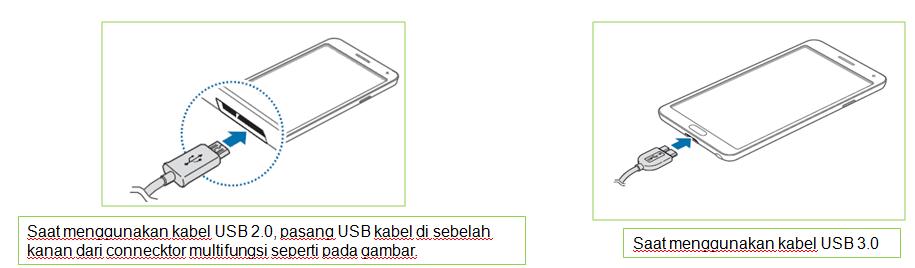 S5-USB