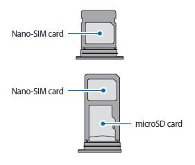 Jenis kartu SIM apakah yang bisa dipakai pada Galaxy A5 2017?