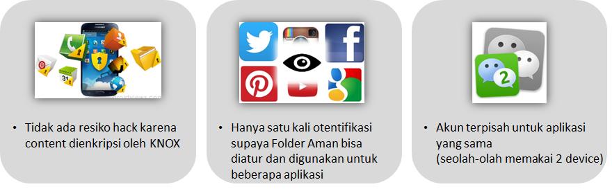Apa itu Folder Aman pada Galaxy A series 2017?