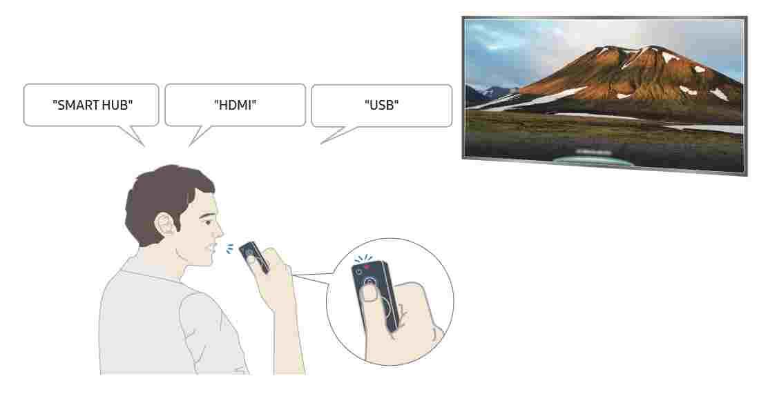 [FAQ] Cara Menggunakan Fungsi Interaksi Suara Pada QLED TV