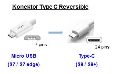 Apa keunggulan penggunaan USB type C pada S8/S8+?