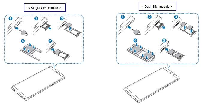 Bagaimana cara memasang SIM/USIM Card pada Note 8?