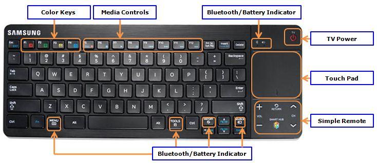 Samsung Wireless Keyboard