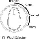 Elaborate the Washing Procedure in Samsung Washing Machine?