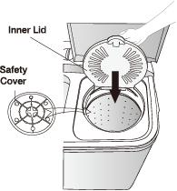 Elaborate Spinning Dry procedure in Samsung Washing Machine.