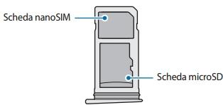 Slot della nano-SIM e della scheda SD