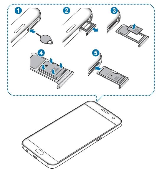 Metodo inserimento scheda SD