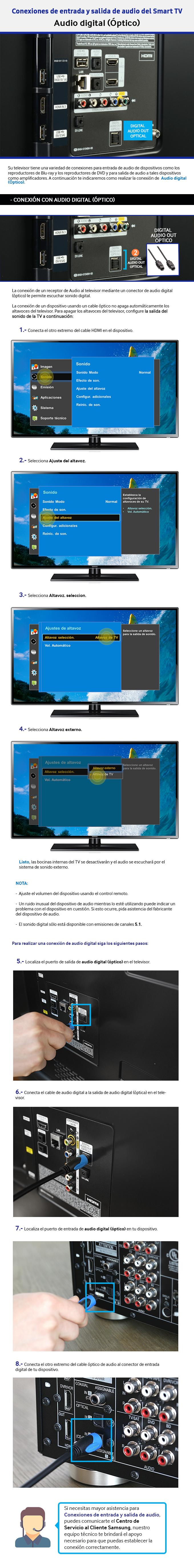 Conexiones de entrada y salida de audio del Smart TV (Óptico)