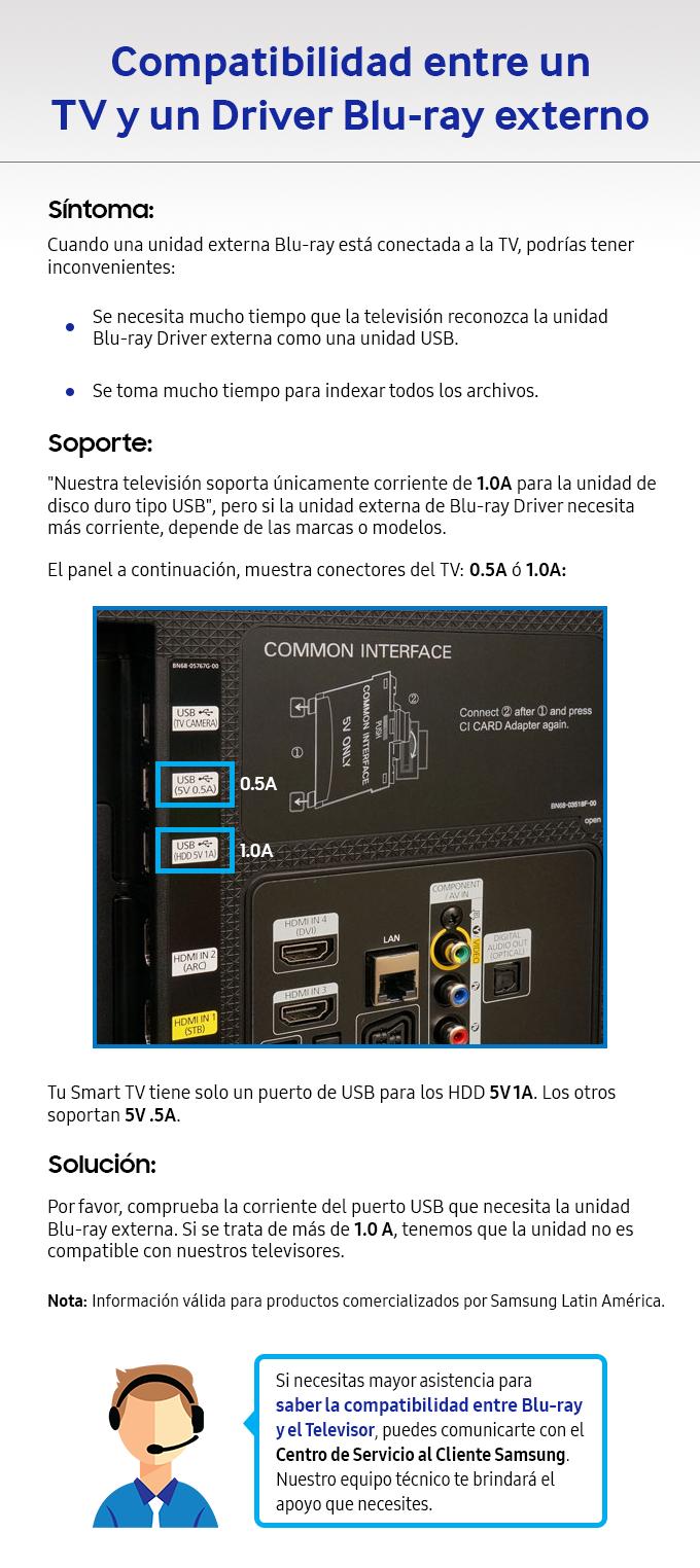 CompatibilidadentreunTVyunDriverBlurayexterno897565
