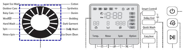 Welke wasprogramma's kan ik gebruiken op mijn wasmachine?