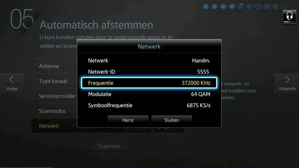 Netwerk gegevens