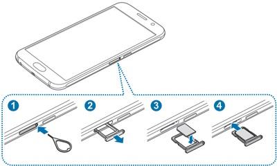 Welk type simkaart is geschikt voor de Galaxy S6 en Galaxy S6 Edge en hoe plaats ik die?