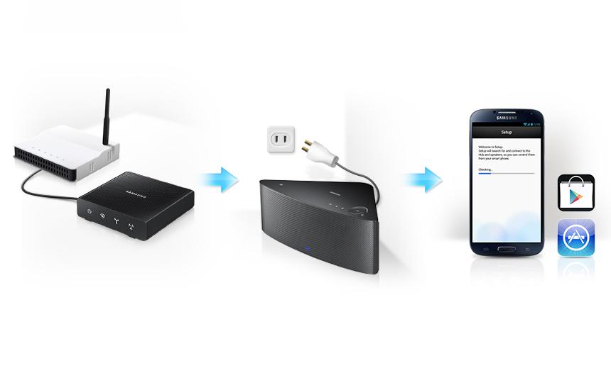 Samsung Hub smartphone