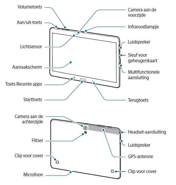 Où se trouvent tous les composants de ma Galaxy Tab S
