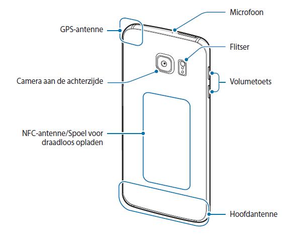 Où se trouvent les principaux composants du Galaxy S6 Edge+, SM G928F