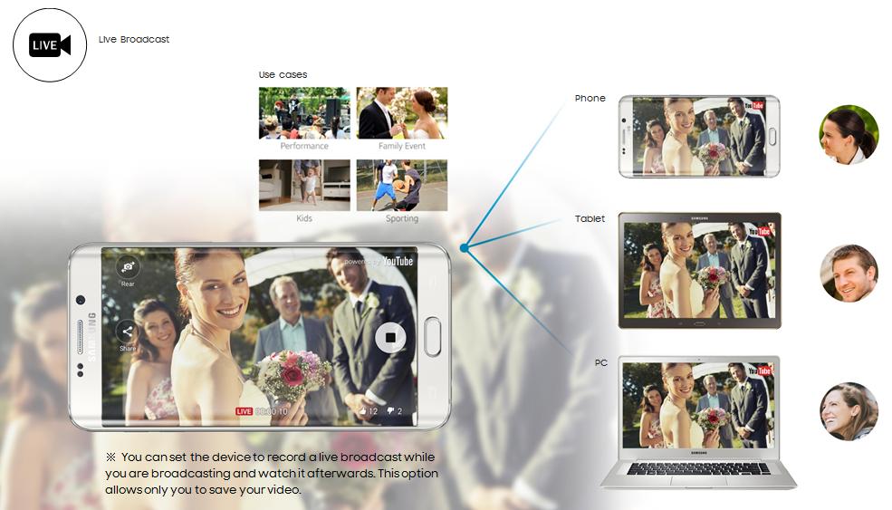Live Broadcasting sur le Samsung Galaxy S6 Edge
