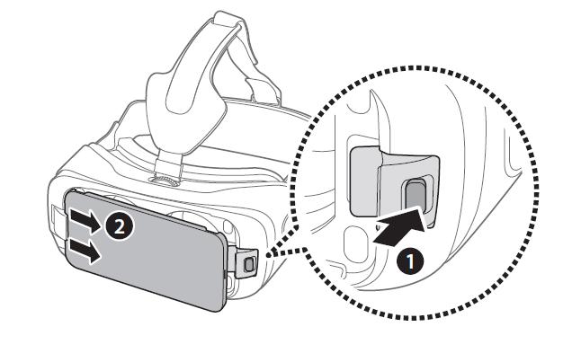 Comment dois-je porter le Gear VR ?