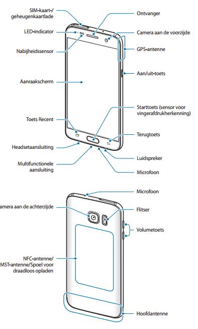 Où se trouvent tous les composants du Galaxy S7
