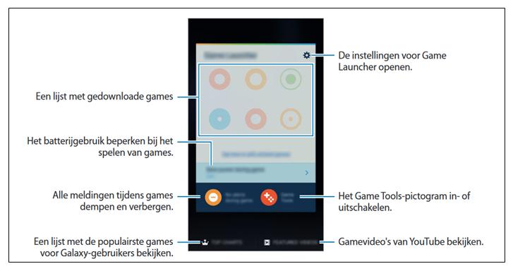 Qu'est-ce que le Game Launcher et comment puis-je l'utiliser sur mon Galaxy S7 (Edge) ?