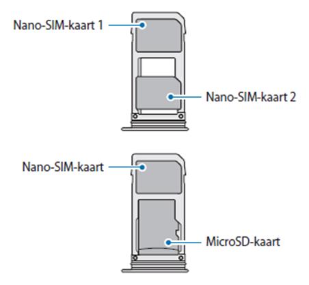 Comment puis-je insérer deux cartes SIM dans le Galaxy S8+ Dual Sim?