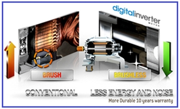 Benefits of Digital Inverter Motors in front load Washing Machines