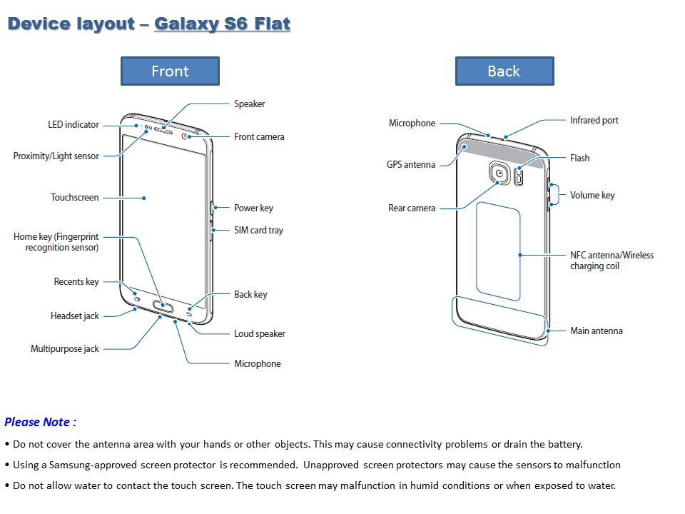 Device Layout S6 Flat