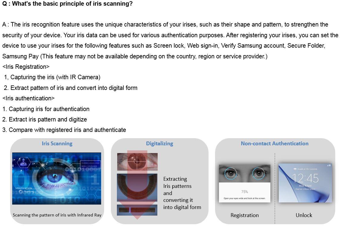 S8 - What's the basic principle of iris scanning?