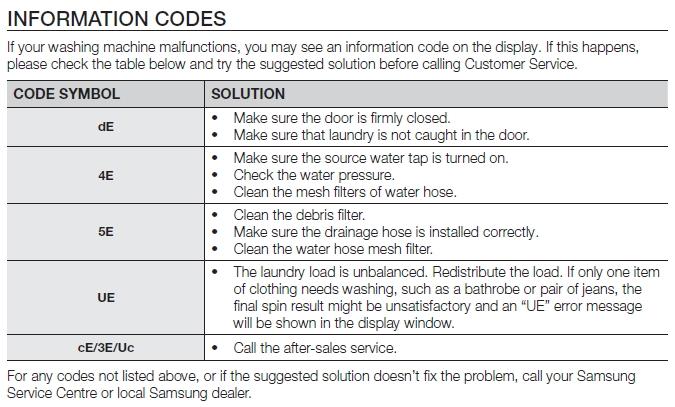 Front Loader Error Codes