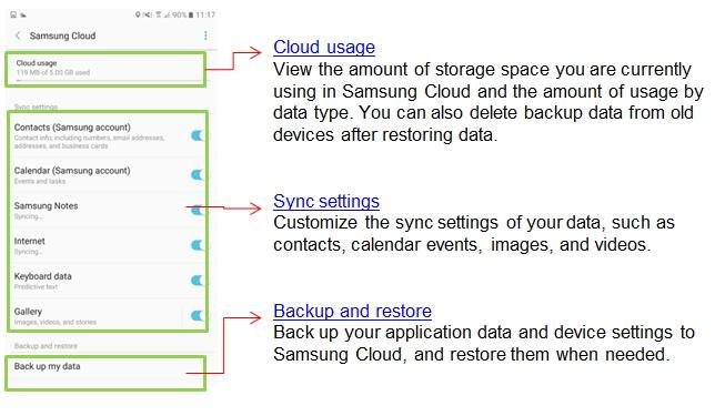 Galaxy J3/J5/J7 2017: How can I backup data using enhanced Samsung Cloud feature?